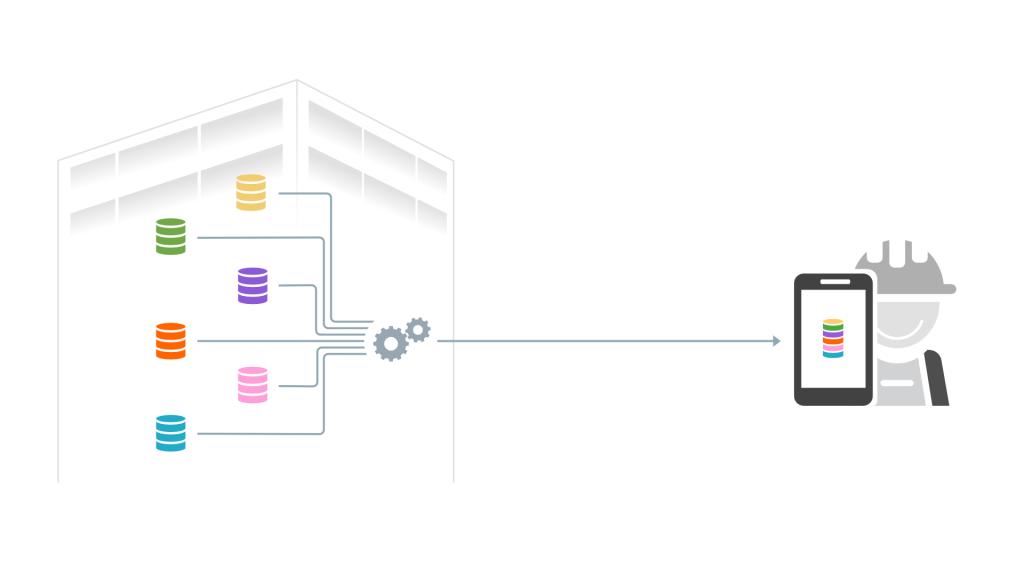 Arcoda Next e i sistemi informativi aziendali